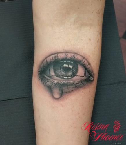 Realism Eye